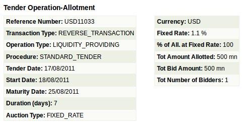 ecb-tender-17.8.2011